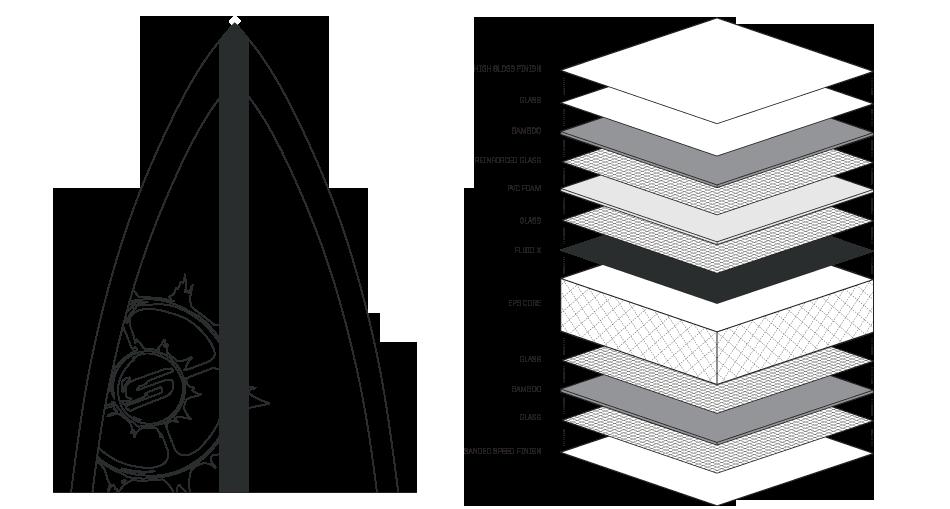 Slingshot Trex schema costruzione pro kitesurf roma