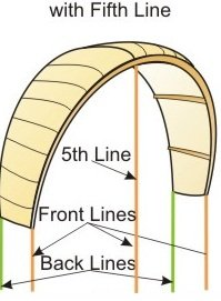 quinta linea kitesurf