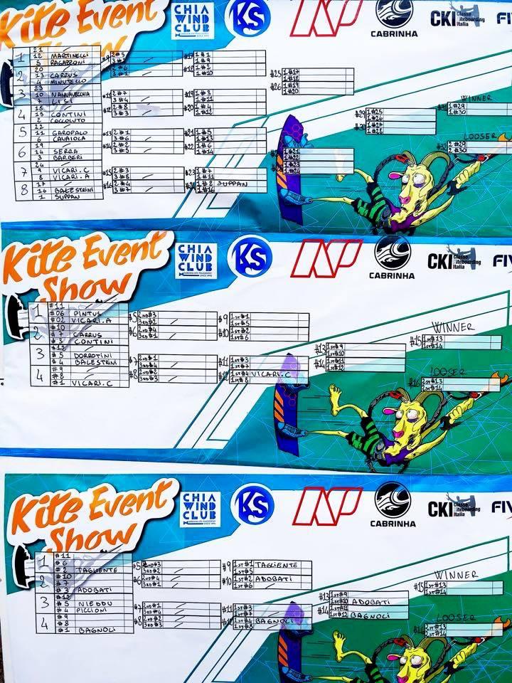campionato italiano kitesurf freestyle 2015