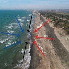 Kitesurf - La direzione del vento