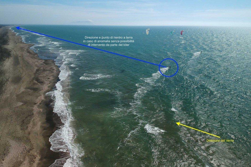 Punto di rientro in emergenza kitesurf